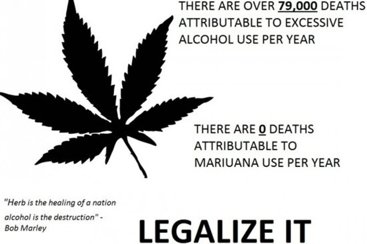 Legalize: Is it time for the U.S. to decriminalize recreational use of Marijuana?