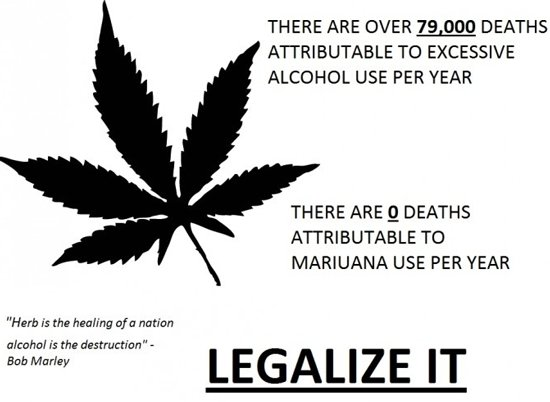 legalize no deaths