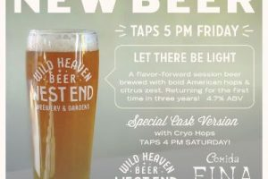 #beerAtlanta :: new beer from Wild Heaven Brewery – 'Let there be Light'